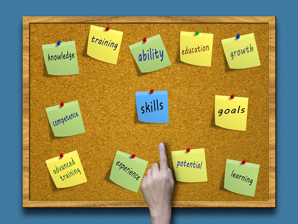 Skills, Competence, Knowledge, Success, Strategy