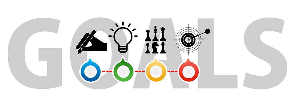 ターゲット, アイデア, ビジネス, 成功, チーム, チームワーク, 利益, マーケティング, 計画