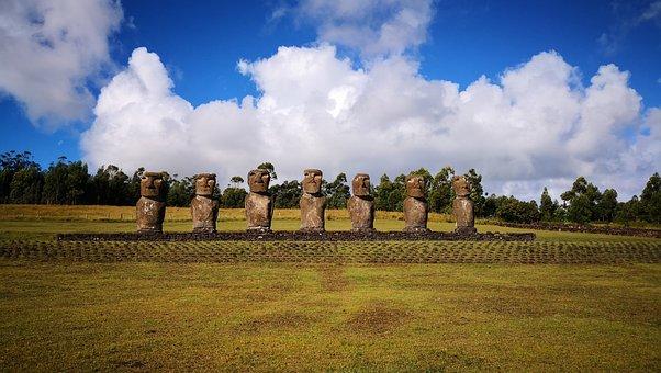 Isla De Pascua, El Océano Pacífico