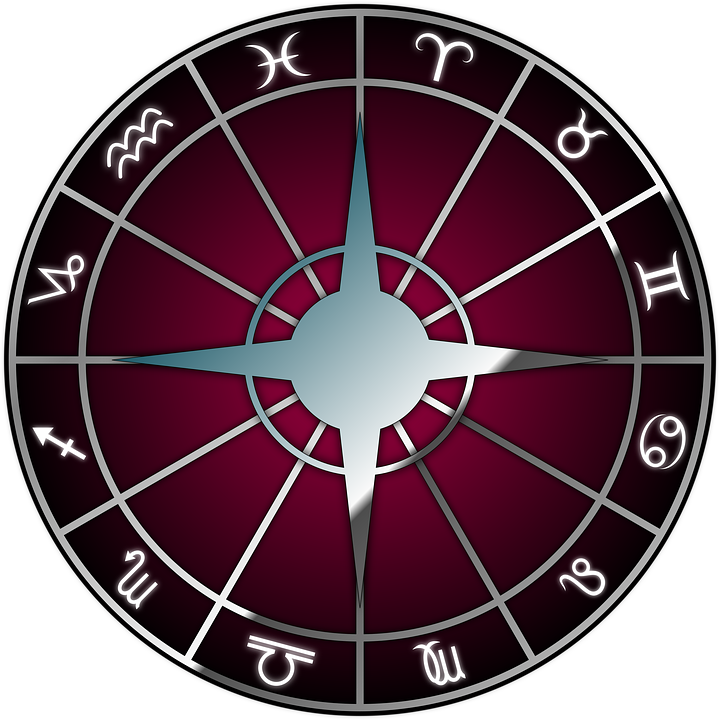 astrological chart free