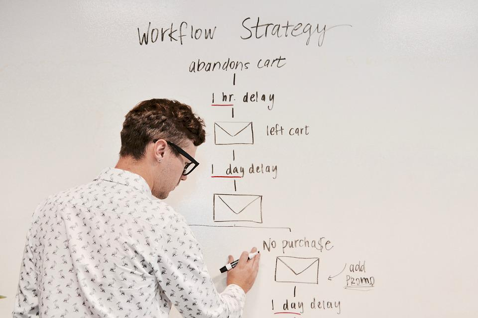 3 Easy Steps For An Efficient E-marketing Plan