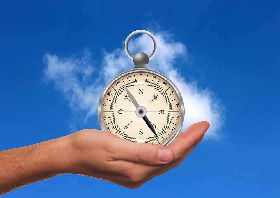 Hand, Compass, Orientation, Direction, Arrows
