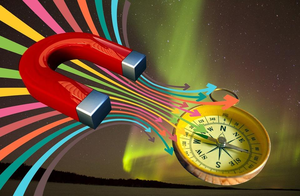 Magnet, Compass, Magnetic, Aurora, Globe, Solar Wind