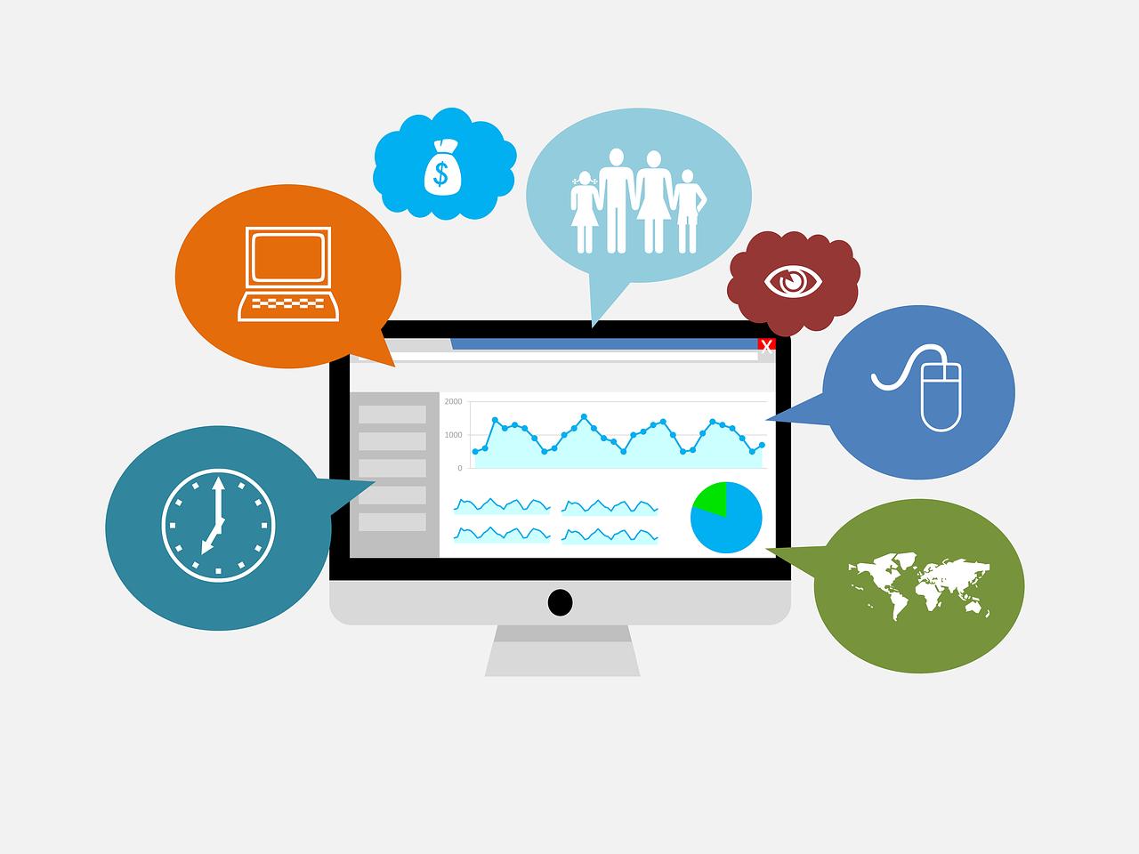 A análise faz parte do processo de CRO Marketing.