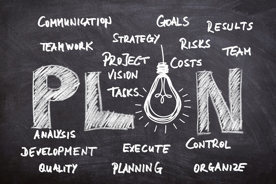 Business Idea, Planning, Board, Business Plan, Business