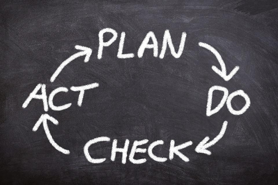 計画, する, チェック, 行為, ビジネス, プロセス, 改善, グレイ事業, グレーの会社, グレープラン