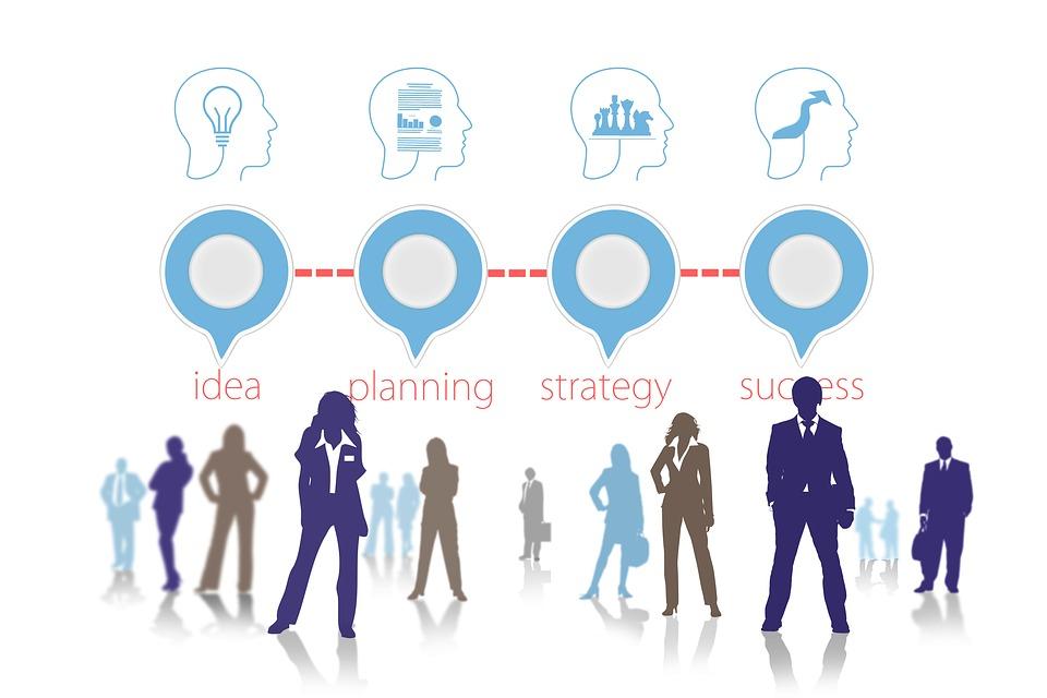 обучение сотрудников увеличивает рост мотивации