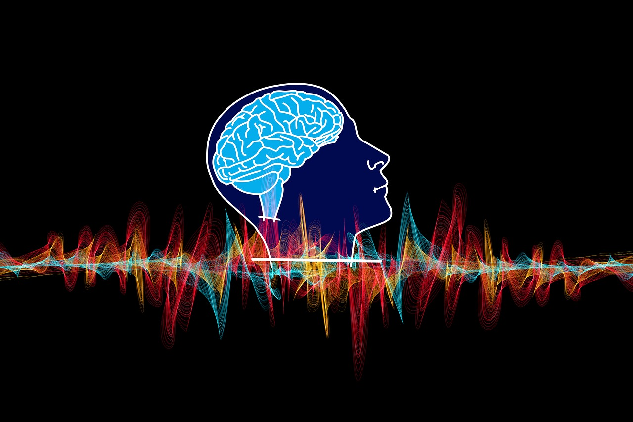 Brain Wave Research and ADD Subtypes