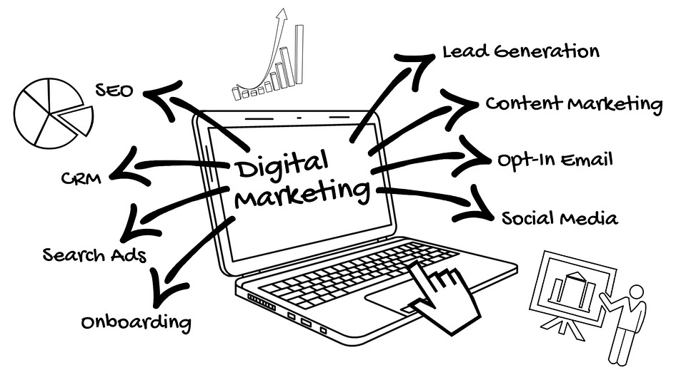 B2b Content Marketing<br/>Benefits Of Content Marketing<br/>Content Marketing Agencies<br/>Content Marketing Agency<br/>Content Marketing Awards<br/>Content Marketing Blog<br/>Content Marketing Blogs<br/>Content Marketing Calendar<br/>Content Marketing Certification<br/>Content Marketing Companies<br/>Content Marketing Conference<br/>Content Marketing Conferences 2017<br/>Content Marketing Consultant<br/>Content Marketing Examples<br/>Content Marketing Firm<br/>Content Marketing Funnel<br/>Content Marketing Ideas<br/>Content Marketing Institute Blog<br/>Content Marketing Institute<br/>Content Marketing Job Description<br/>Content Marketing Platform<br/>Content Marketing Platforms<br/>Content Marketing Quotes<br/>Content Marketing Services<br/>Content Marketing Specialist<br/>Content Marketing Statistics 2018<br/>Content Marketing Stats<br/>Content Marketing Strategies<br/>Content Marketing Strategy<br/>Content Marketing World 2019<br/>Content Marketing World<br/>Content Marketing<br/>Digiday Content Marketing Summit<br/>Digital Content Marketing<br/>Director Of Content Marketing<br/>Epic Content Marketing<br/>Examples Of Content Marketing<br/>Hubspot Content Marketing Certification Answers<br/>Hubspot Content Marketing<br/>Importance Of Content Marketing<br/>Marketing Content<br/>Seo And Content Marketing<br/>Seo Content Marketing<br/>Social Media Content Marketing<br/>Social Media Marketing Content<br/>Types Of Content Marketing<br/>User Generated Content Marketing<br/>Video Content Marketing<br/>What Is Content Marketing<br/>Why Is Content Marketing Important