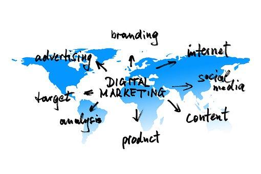 Marketing Digital, Producto, Contenido