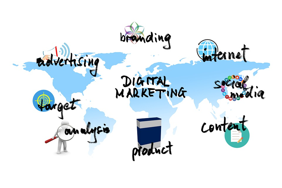 Digital Marketing, Product, Content, Target