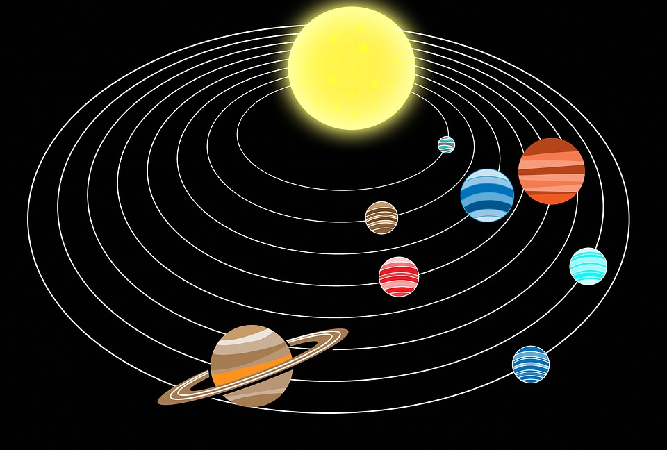 Diagram Of The Sun And The Planets.Solar System Planets Sun Free Image On Pixabay