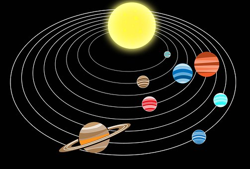 Solar System, Planets, Sun, Space