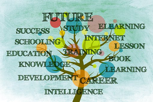 教育, フォワード, 木, 成長, 手, 書きます, スキル, ことができます