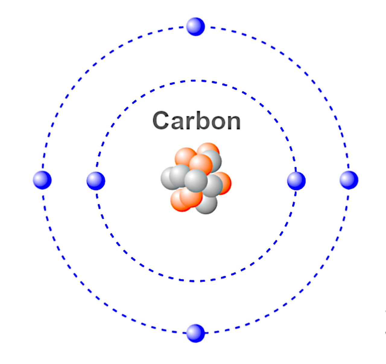 Carbon Atom Atoms - Free image on Pixabay