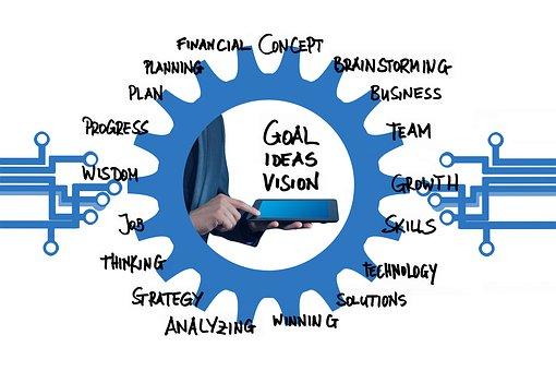 Gear, Skills, Startup, Start Up