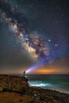Γαλαξίας, Ανθρώπινη, Έναστρος Ουρανός
