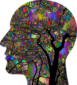Brain, Think, Psychology, Trees