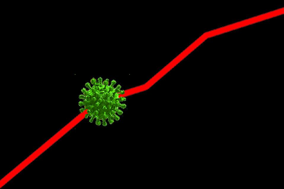 Covid-19, Coronavirus, Courbe, Développement, Tendance
