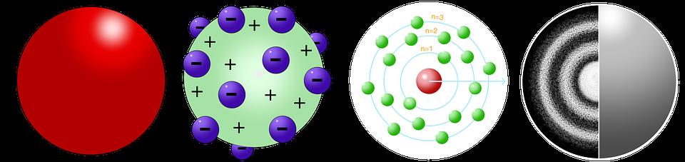 Atomic Models Electron