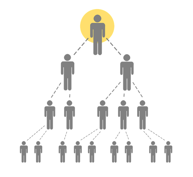 Multi-Level-Marketing vs. Pyramidensystem