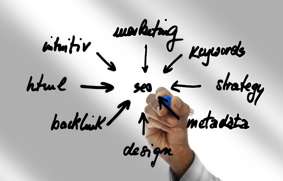 Как выбрать веб-студию Комплексный подход