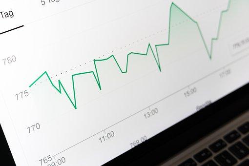 株, ダックス, チャート, 金利, 目次, お金, 金融, 基金, 資本金