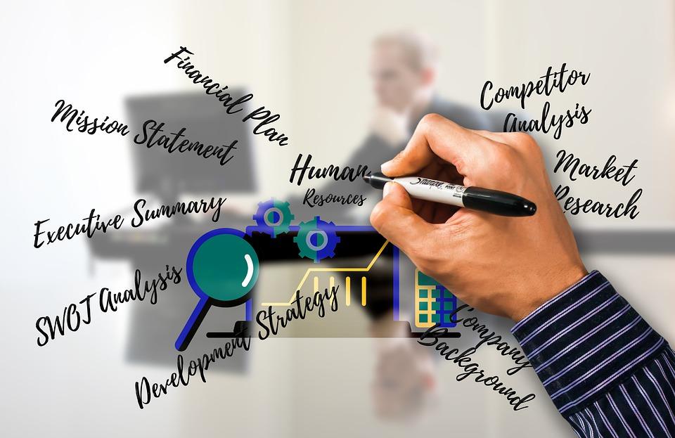 Entreprise, Planification, Concepts, Main, Écrire