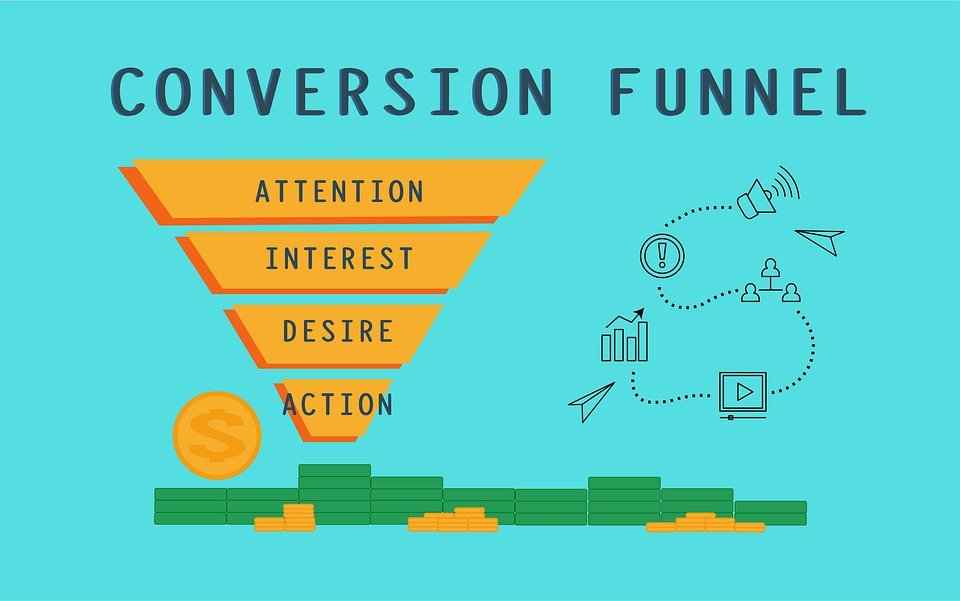 Email marketing, Conversion Funnel, Sales Process, Email Marketing Funnel
