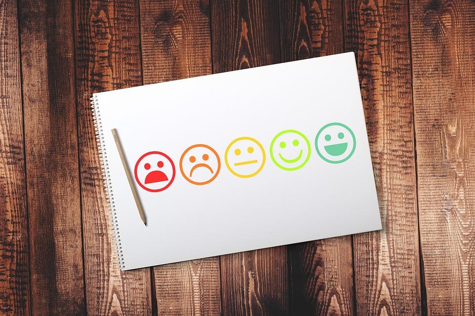 Smileys, Customer Satisfaction, Review, Feedback