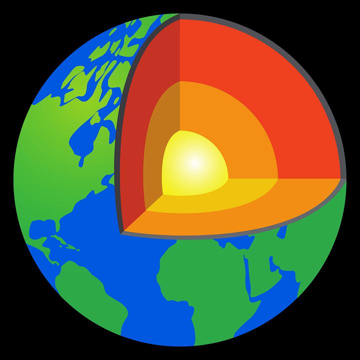 Earth, Globe, Layer, Soil, Rocks, Crust, Mantle, Inner
