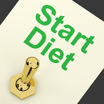 Diet, Weight Loss, Obesity, Stomach