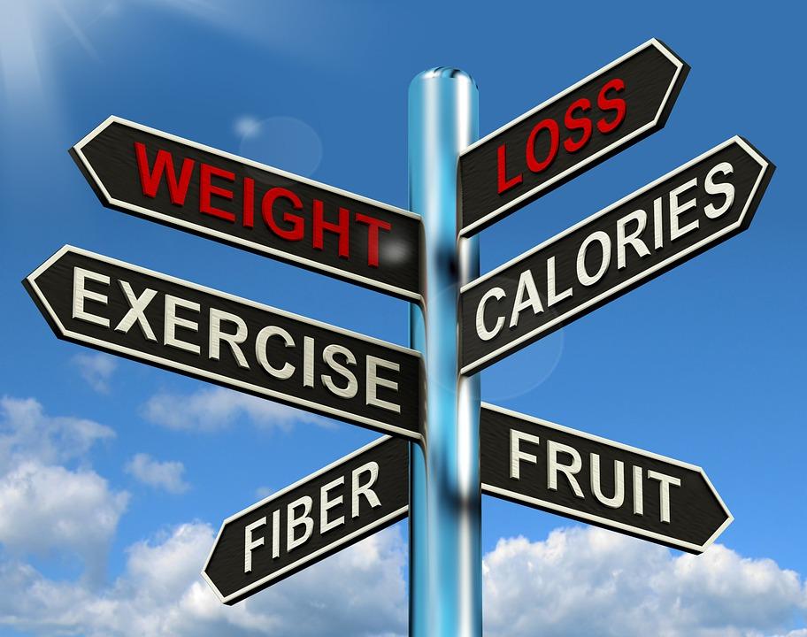 Exerciții de imagine pierderea în greutate