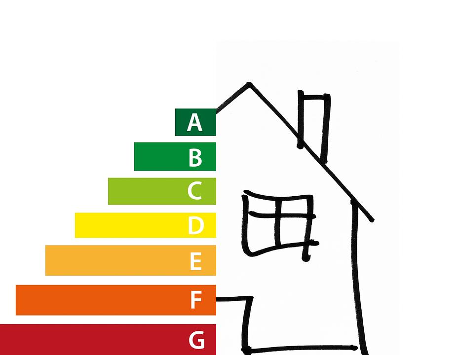 Efficacité Énergétique, Étiquette Énergétique, Barres