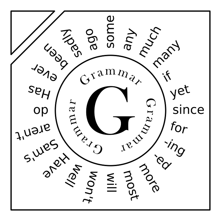 Quiz: Test your level of English grammar
