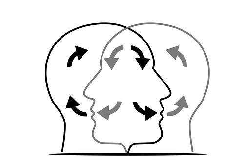 Empathy, Skills, People, Communication
